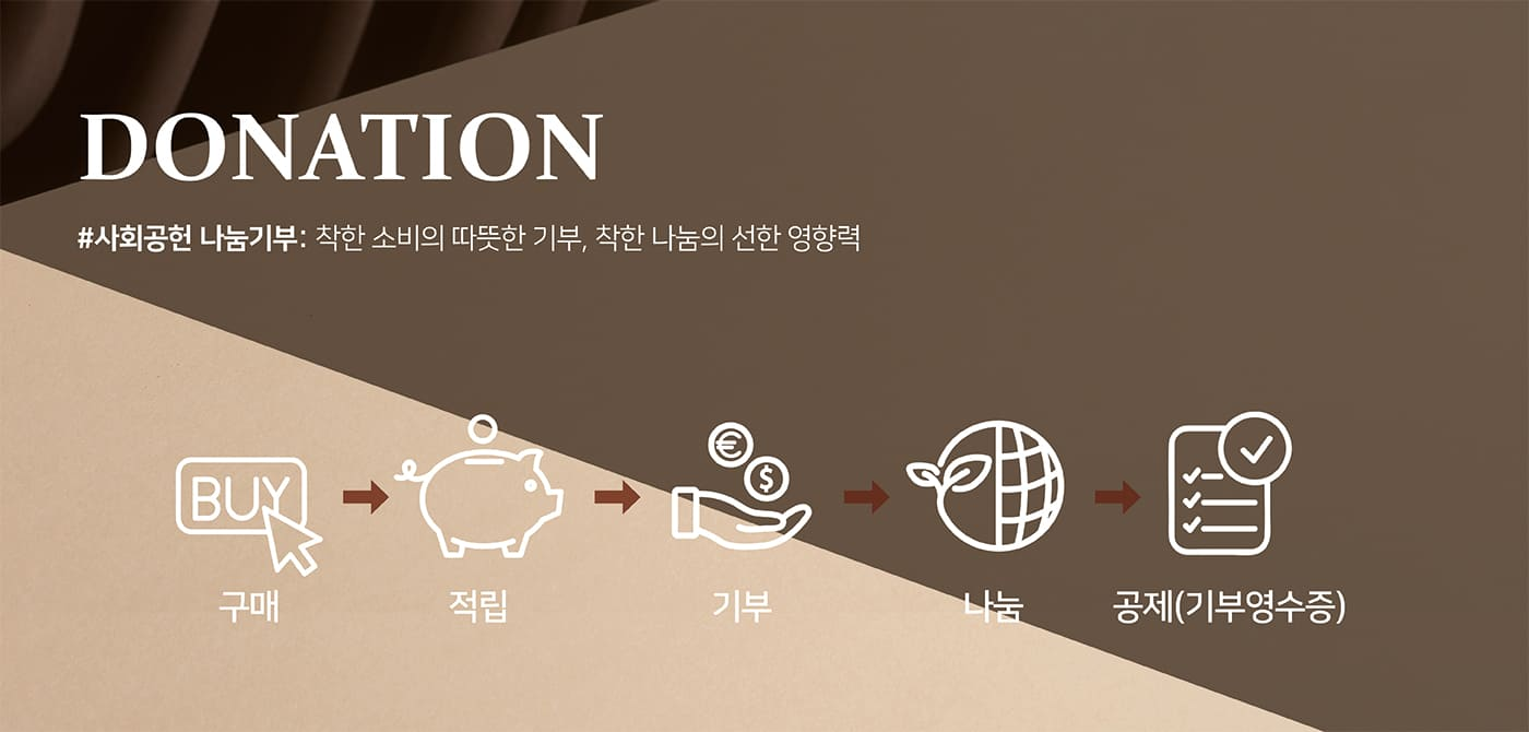 DONATION - 30밀리스토어와 함께하는 사회공헌 나눔기부