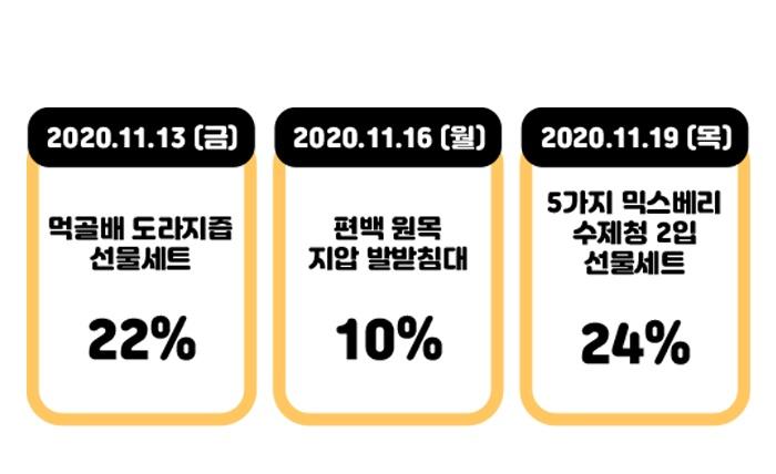 환절기 303 릴레이특가 캘린더(11/13-11/19)