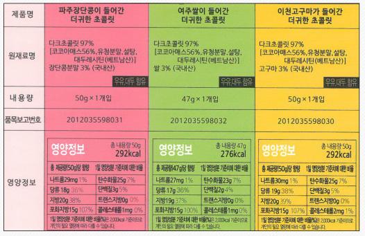 고구마/쌀/콩 3가지 맛 리얼 카카오 초콜릿 세트 상세이미지7