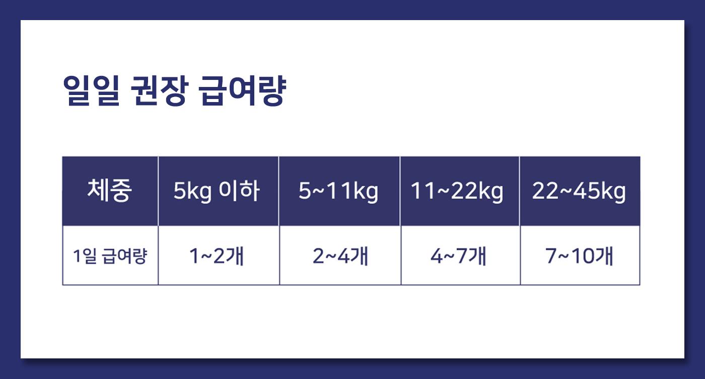 강아지 저칼로리 고단백 훈련용 보상 곤충 큐브 간식(50g) 상세이미지15