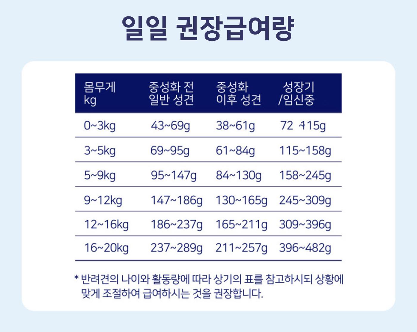 강아지 동애등에 곤충사료(200g*10ea) 상세이미지22