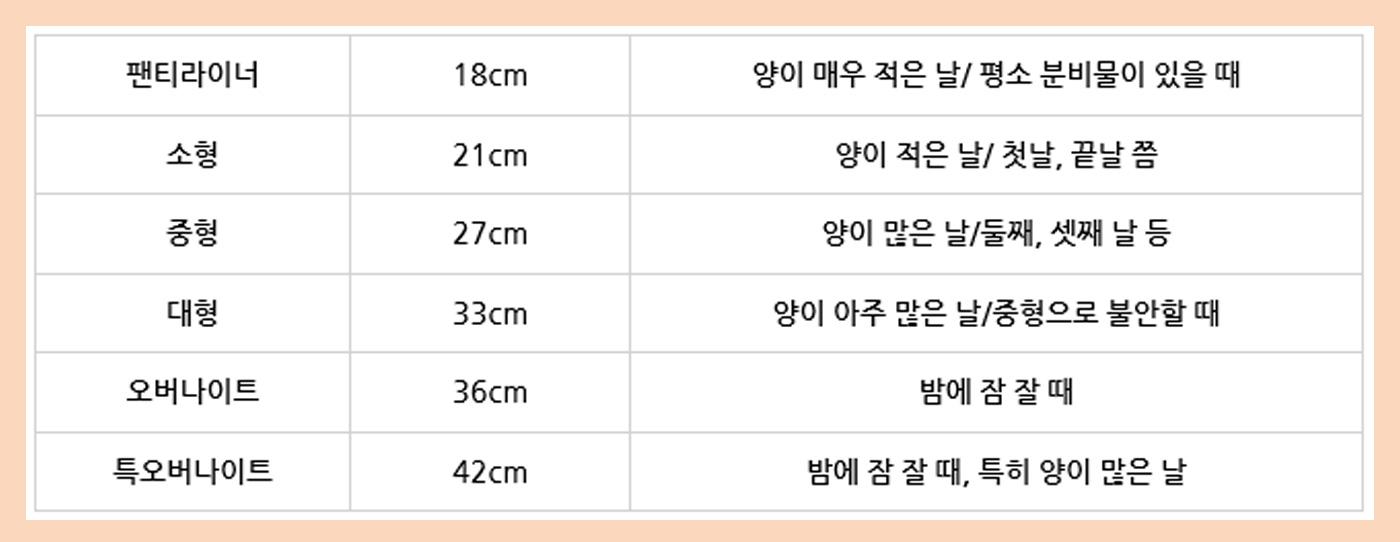 핸드메이드 친환경 유기농 순면 생리대 (대형 33cm) 3P 상세이미지16