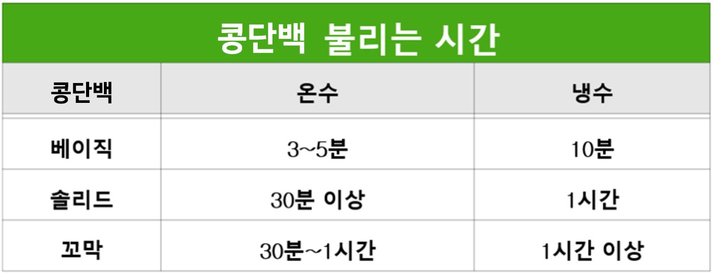 콩고기 베이직(200g) 상세이미지4